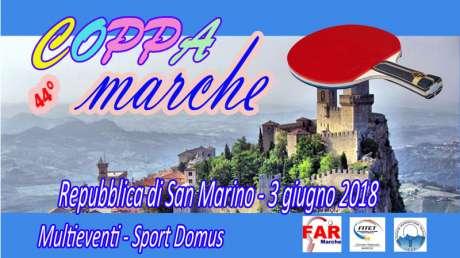 44° Coppa Marche